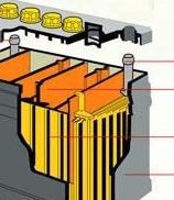 auto battery